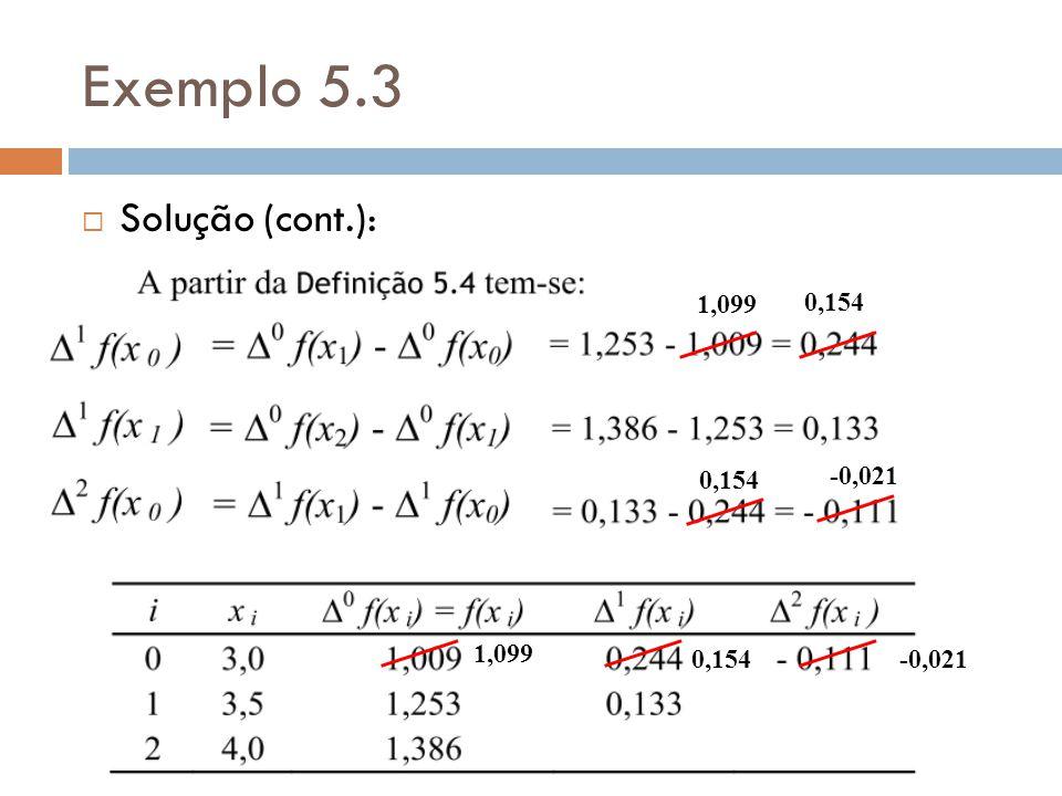 Exemplo 5.3 Solução (cont.): 1,099 0,154 0,154 -0,021 1,099 0,154