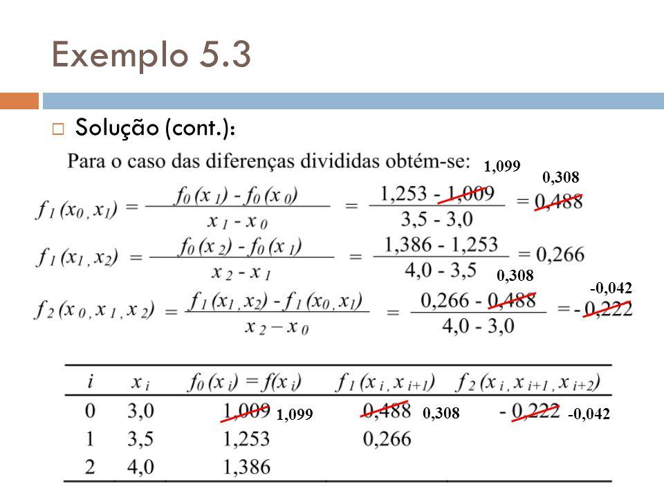Exemplo 5.3 Solução (cont.): 1,099 0,308 0,308 -0,042 1,099 0,308