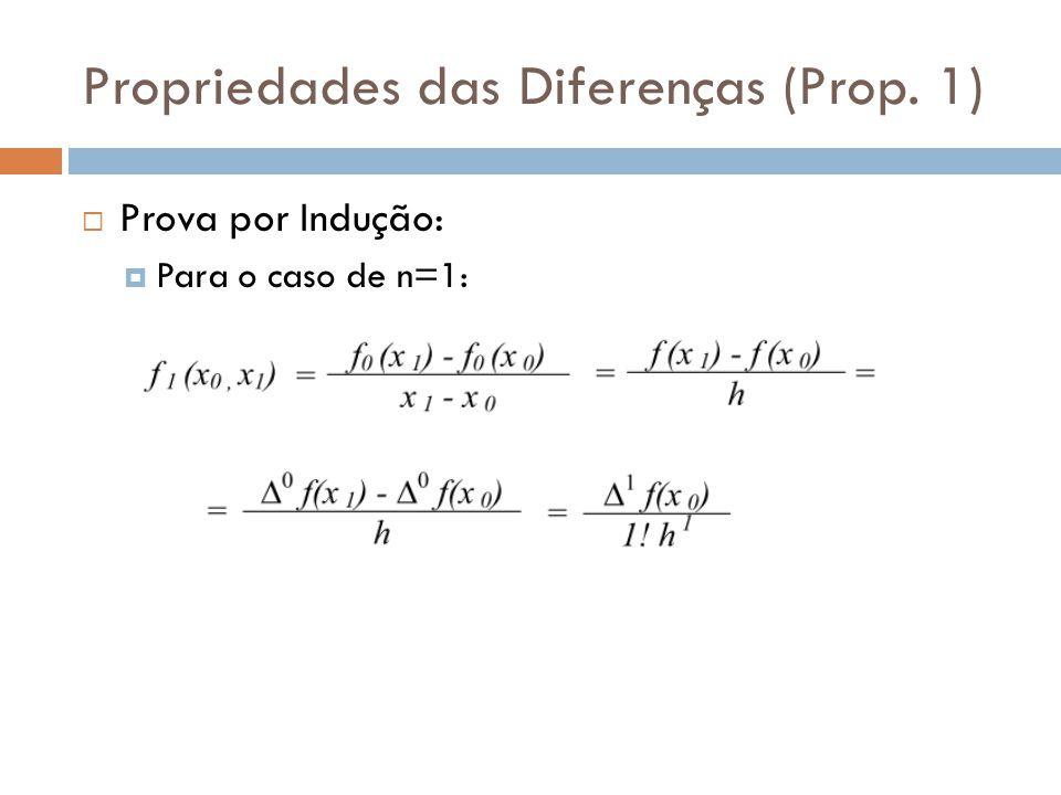 Propriedades das Diferenças (Prop. 1)
