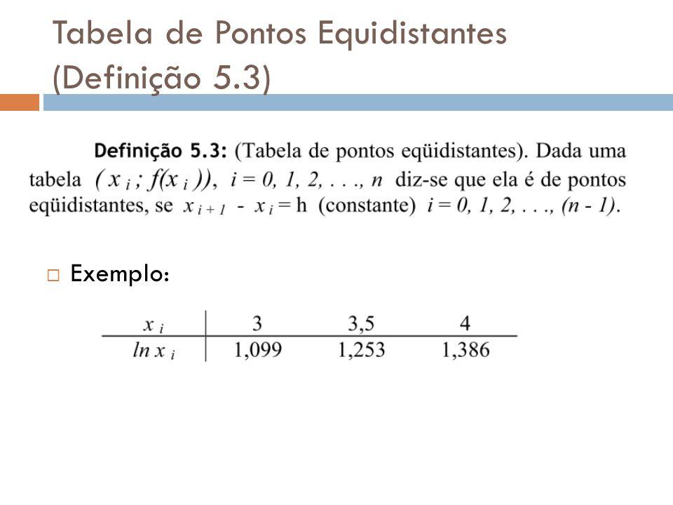 Tabela de Pontos Equidistantes (Definição 5.3)