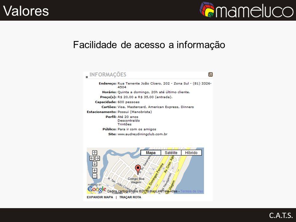 Valores Facilidade de acesso a informação C.A.T.S.