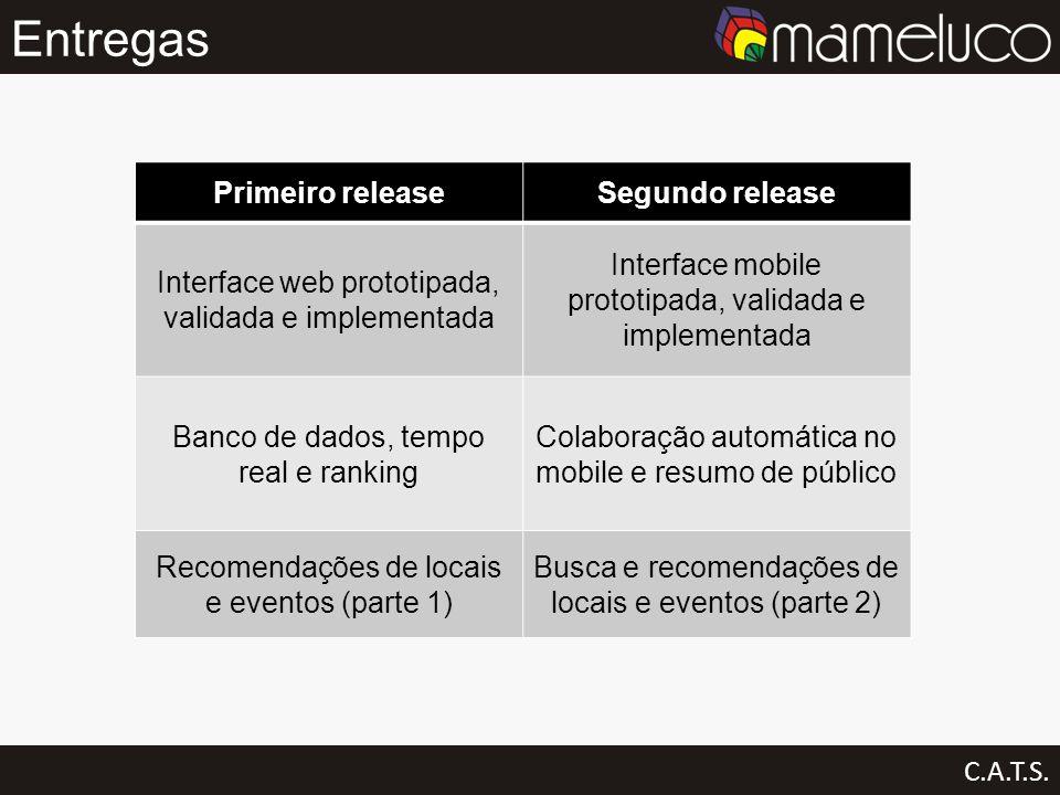 Entregas Primeiro release Segundo release
