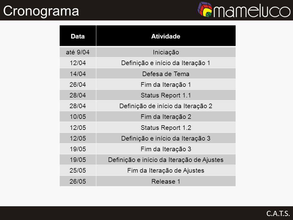 Cronograma C.A.T.S. Data Atividade até 9/04 Iniciação 12/04