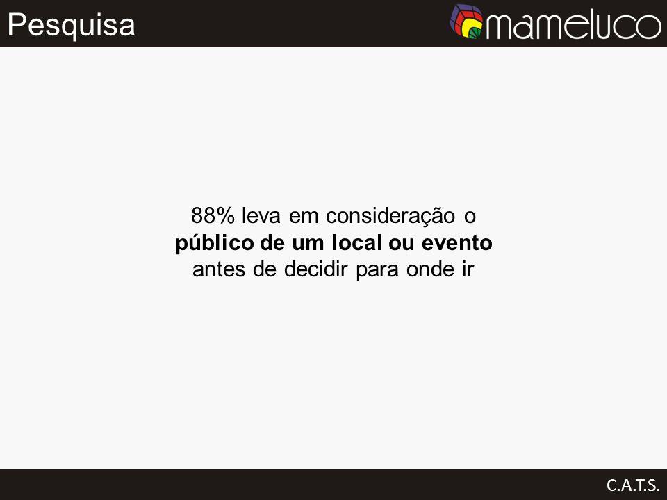 Pesquisa 88% leva em consideração o público de um local ou evento antes de decidir para onde ir.