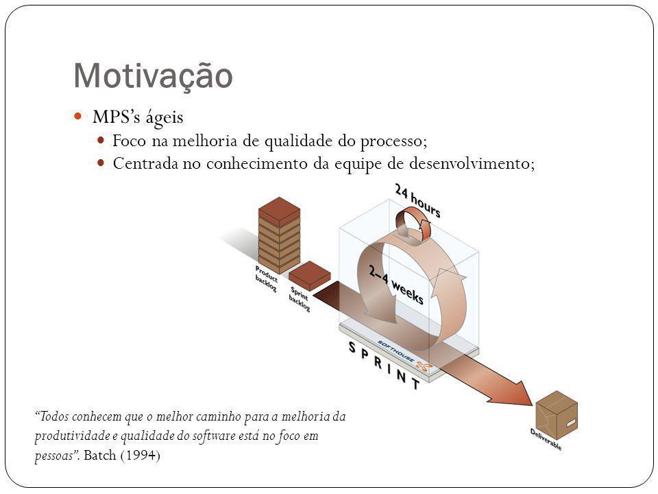 Motivação MPS's ágeis Foco na melhoria de qualidade do processo;