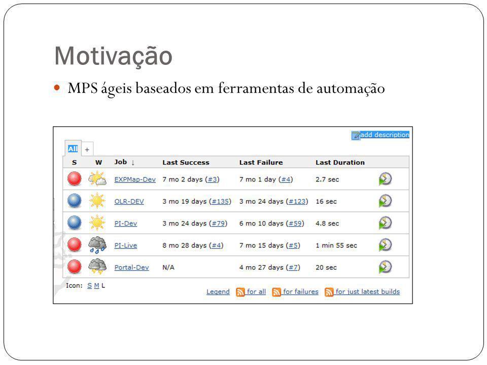 Motivação MPS ágeis baseados em ferramentas de automação