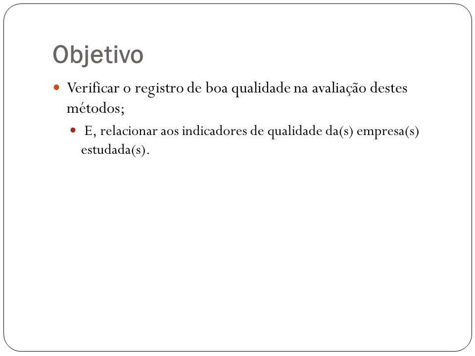 Objetivo Verificar o registro de boa qualidade na avaliação destes métodos;