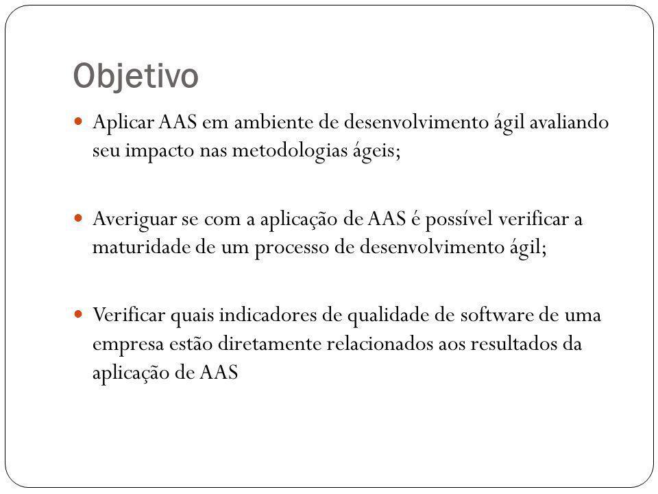 Objetivo Aplicar AAS em ambiente de desenvolvimento ágil avaliando seu impacto nas metodologias ágeis;