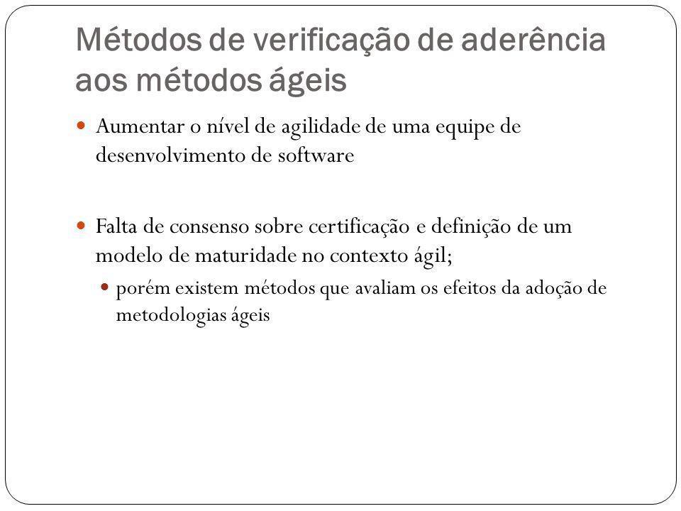 Métodos de verificação de aderência aos métodos ágeis
