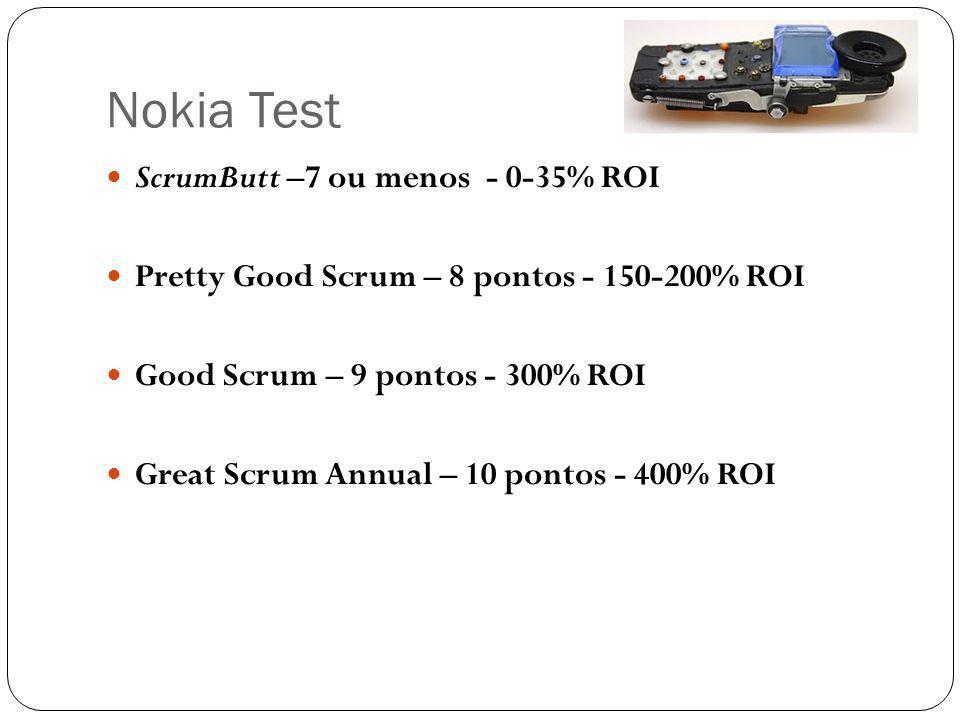 Nokia Test ScrumButt –7 ou menos - 0-35% ROI