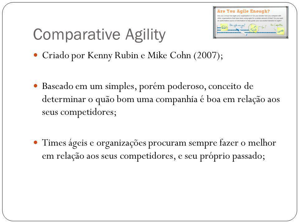 Comparative Agility Criado por Kenny Rubin e Mike Cohn (2007);