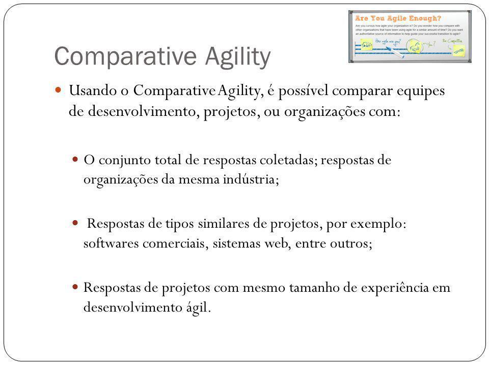 Comparative Agility Usando o Comparative Agility, é possível comparar equipes de desenvolvimento, projetos, ou organizações com: