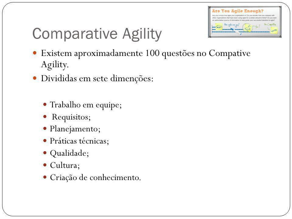 Comparative Agility Existem aproximadamente 100 questões no Compative Agility. Divididas em sete dimenções: