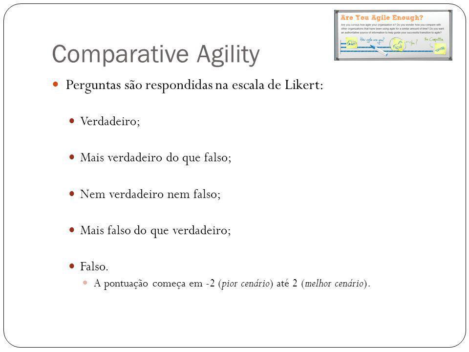 Comparative Agility Perguntas são respondidas na escala de Likert: