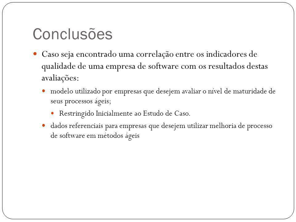 Conclusões Caso seja encontrado uma correlação entre os indicadores de qualidade de uma empresa de software com os resultados destas avaliações:
