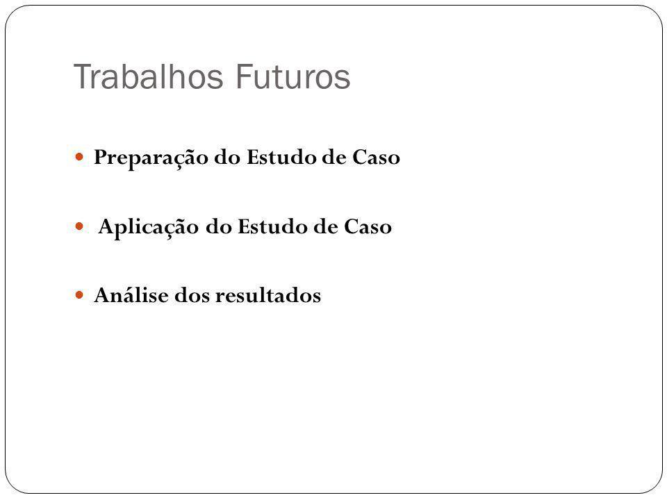 Trabalhos Futuros Preparação do Estudo de Caso
