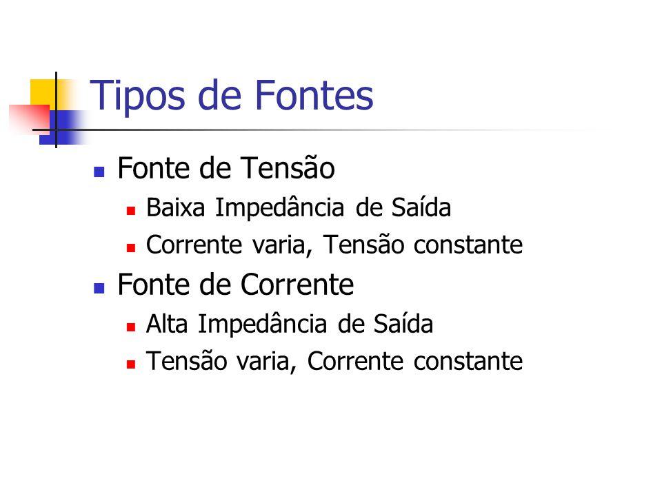 Tipos de Fontes Fonte de Tensão Fonte de Corrente
