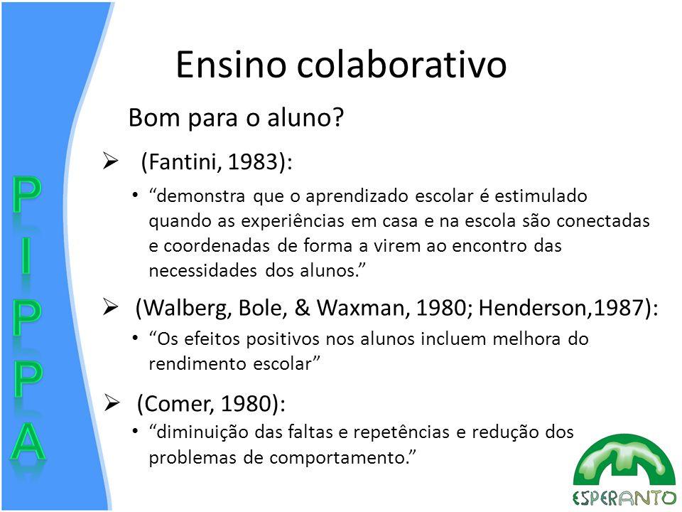 Ensino colaborativo Bom para o aluno (Fantini, 1983):