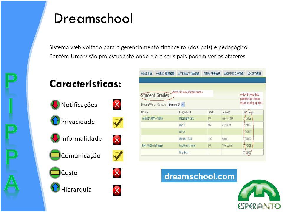 Dreamschool Características: Notificações Privacidade Informalidade