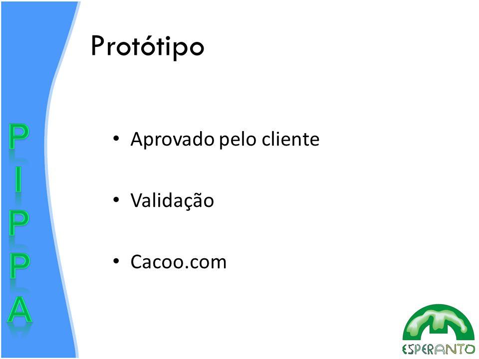 Protótipo Aprovado pelo cliente Validação Cacoo.com
