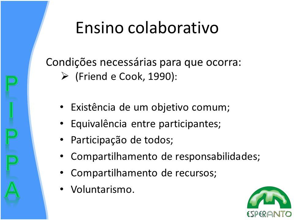 Ensino colaborativo Condições necessárias para que ocorra: