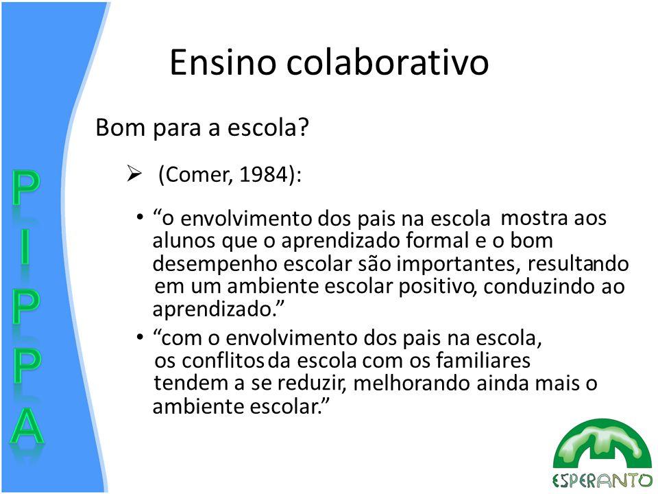 Ensino colaborativo (Comer, 1984): envolvimento dos pais na escola