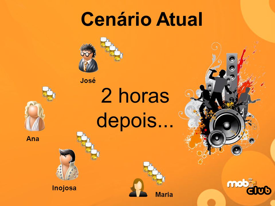 Cenário Atual 2 horas depois... José Ana Inojosa Maria