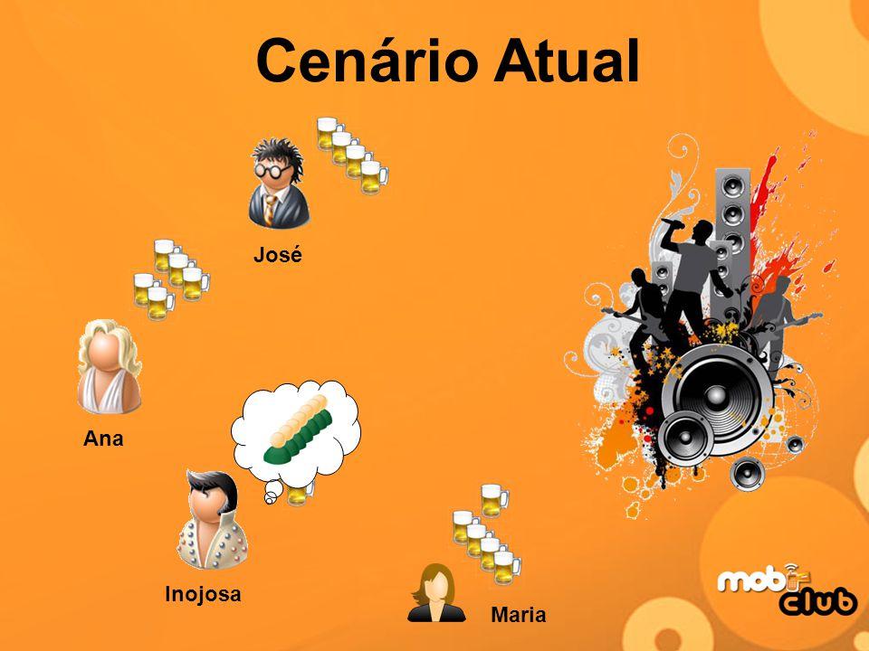 Cenário Atual José Ana Inojosa Maria