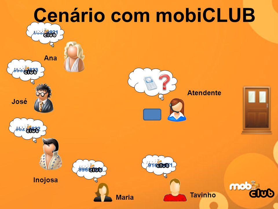 Cenário com mobiCLUB Ana Atendente José Inojosa Tavinho Maria