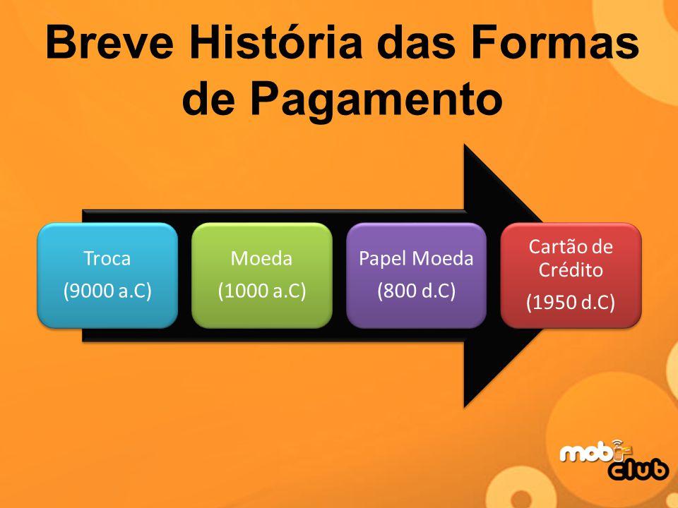 Breve História das Formas de Pagamento