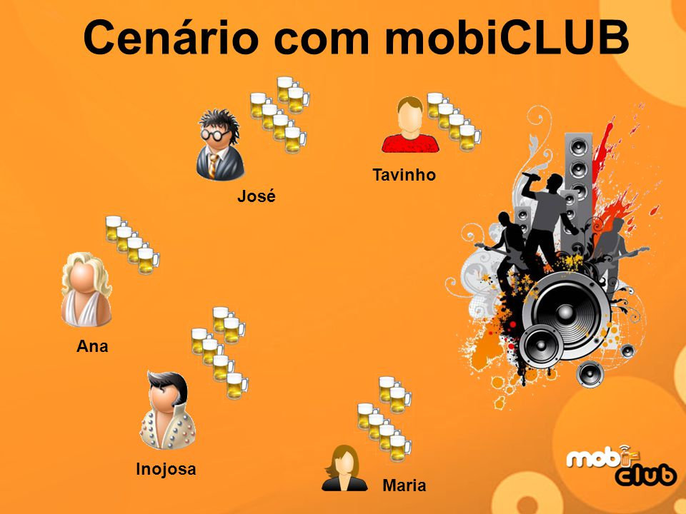 Cenário com mobiCLUB Tavinho José Ana Inojosa Maria