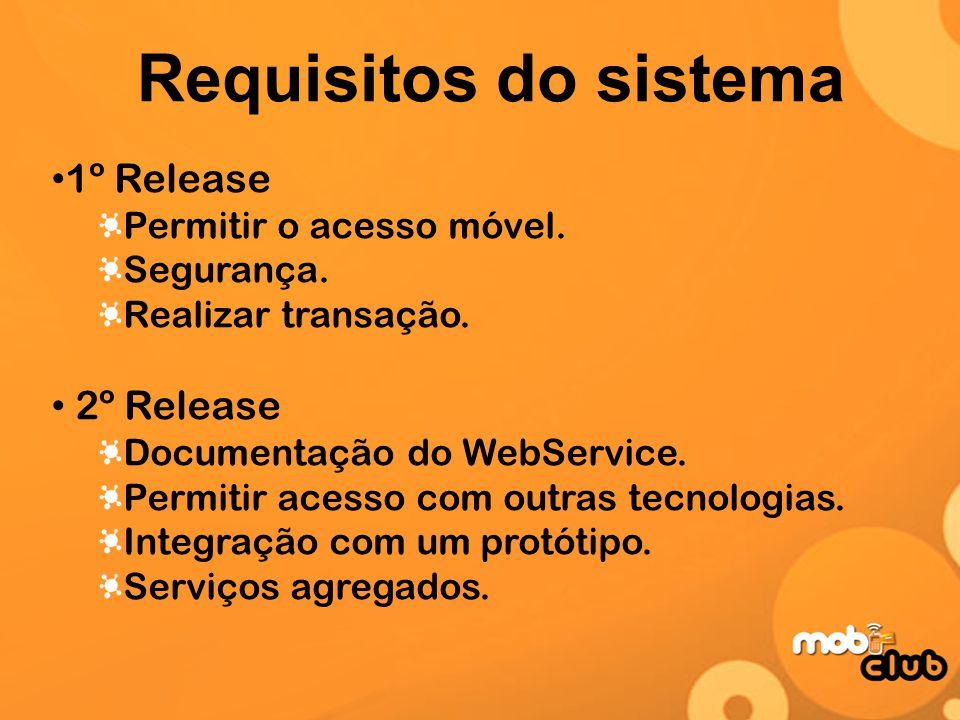 Requisitos do sistema 1º Release 2º Release Permitir o acesso móvel.