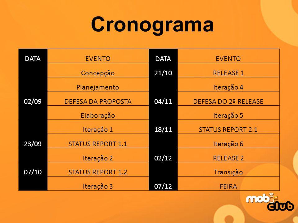 Cronograma DATA EVENTO Concepção 21/10 RELEASE 1 Planejamento