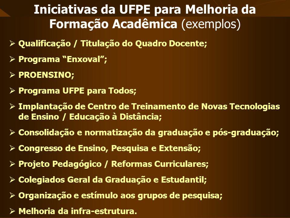 Iniciativas da UFPE para Melhoria da
