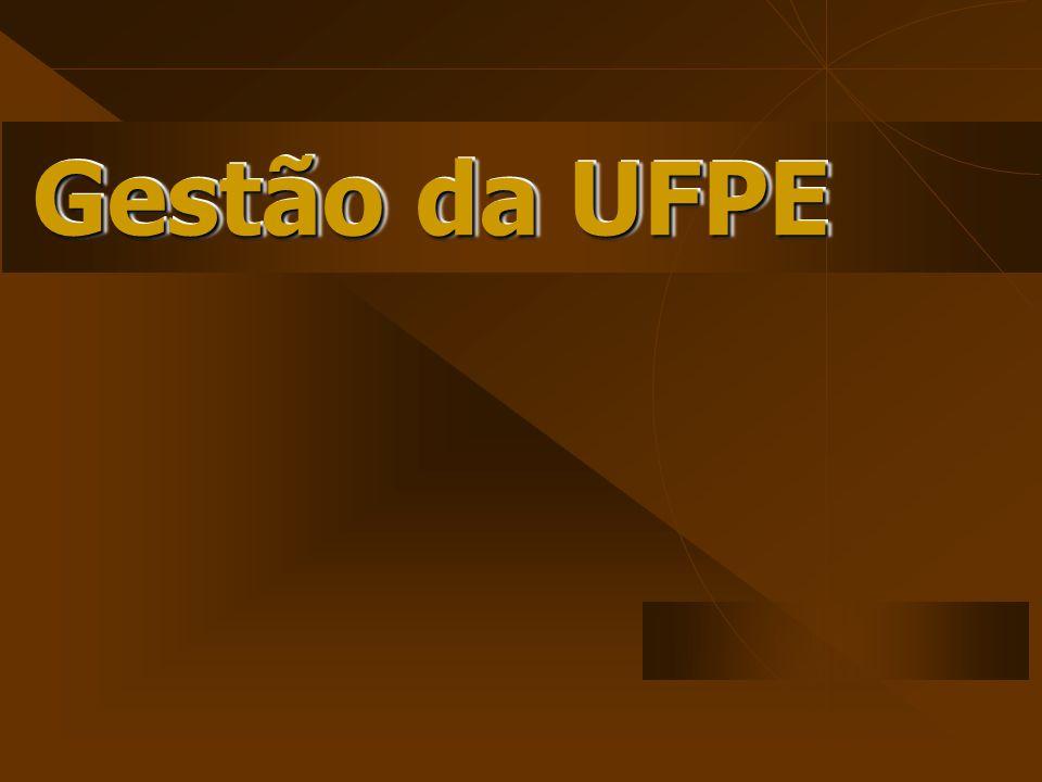 Gestão da UFPE