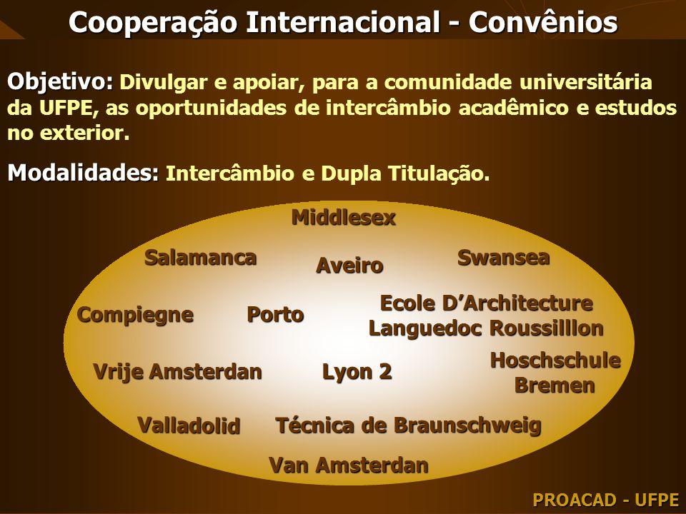 Cooperação Internacional - Convênios