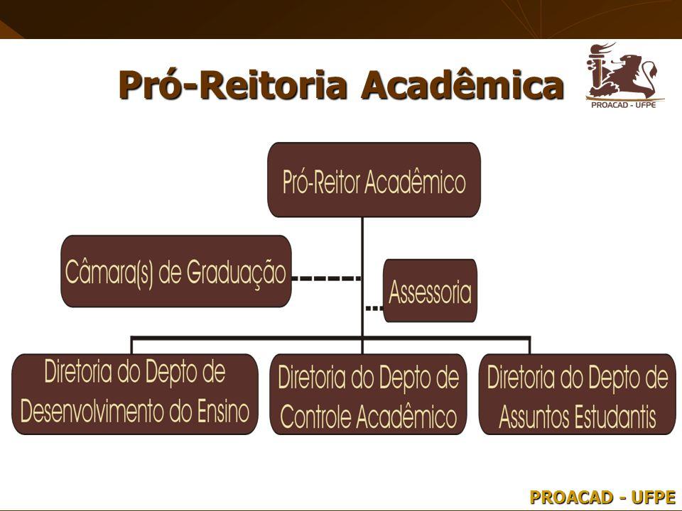 Pró-Reitoria Acadêmica