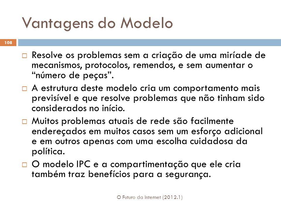 Vantagens do Modelo Resolve os problemas sem a criação de uma miríade de mecanismos, protocolos, remendos, e sem aumentar o número de peças .