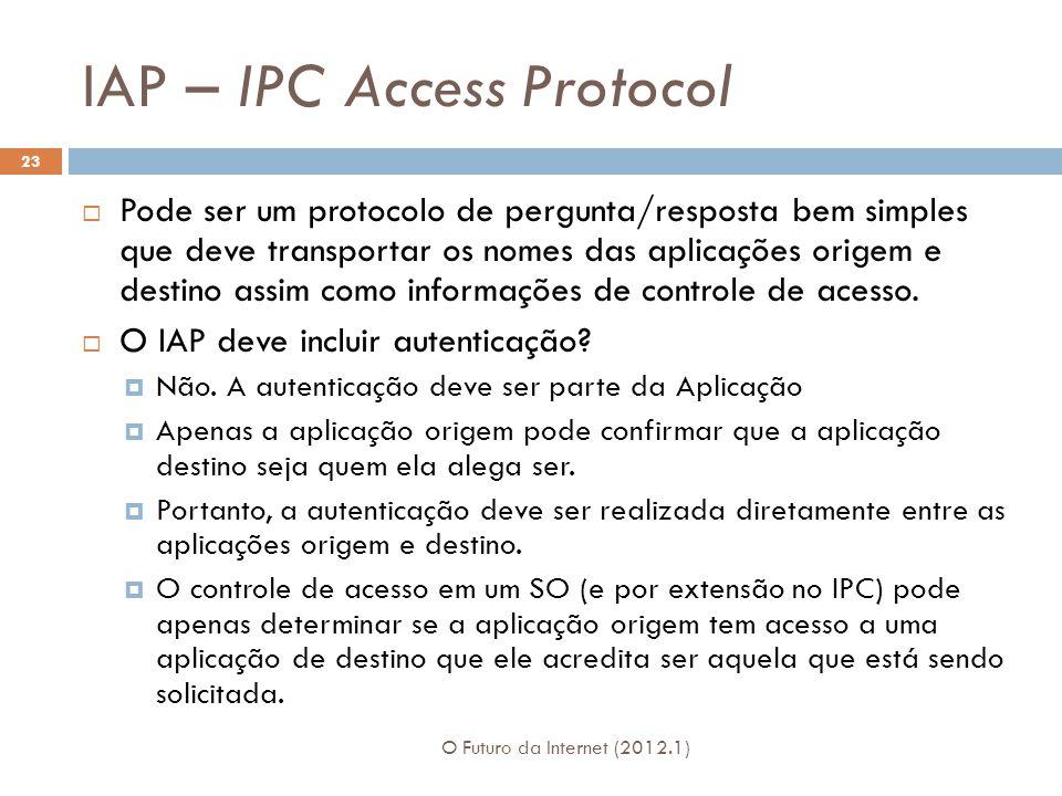 IAP – IPC Access Protocol