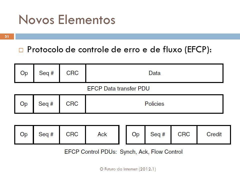 Novos Elementos Protocolo de controle de erro e de fluxo (EFCP):