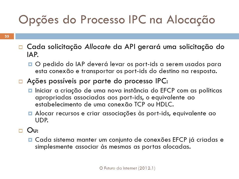 Opções do Processo IPC na Alocação