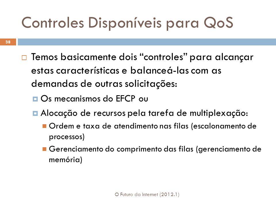 Controles Disponíveis para QoS