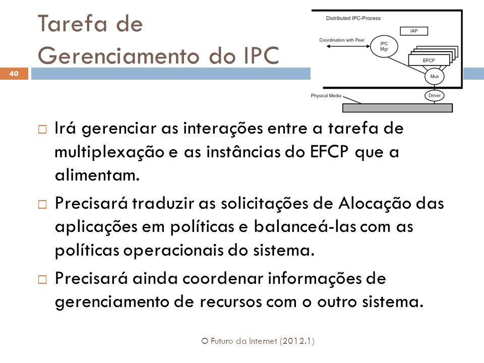 Tarefa de Gerenciamento do IPC