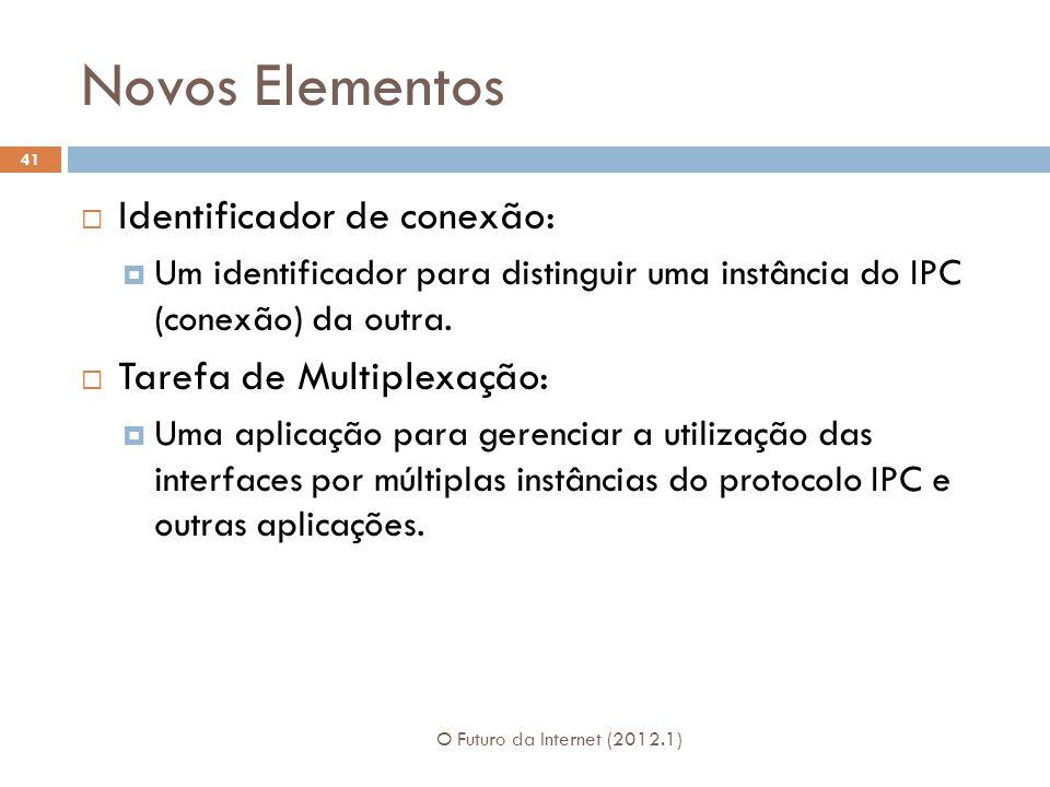 Novos Elementos Identificador de conexão: Tarefa de Multiplexação: