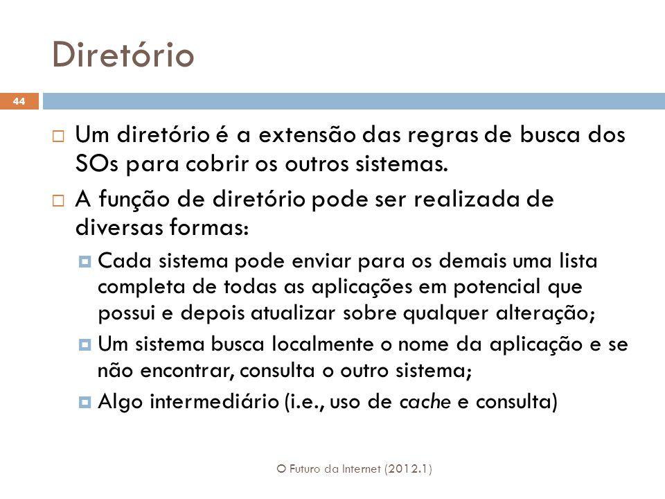 Diretório Um diretório é a extensão das regras de busca dos SOs para cobrir os outros sistemas.
