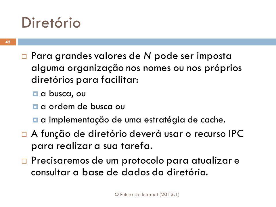 Diretório Para grandes valores de N pode ser imposta alguma organização nos nomes ou nos próprios diretórios para facilitar: