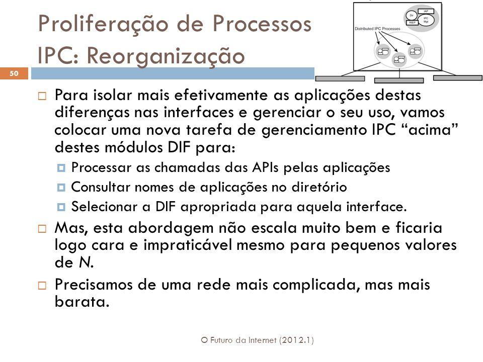 Proliferação de Processos IPC: Reorganização