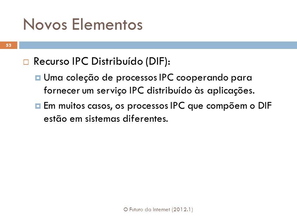 Novos Elementos Recurso IPC Distribuído (DIF):