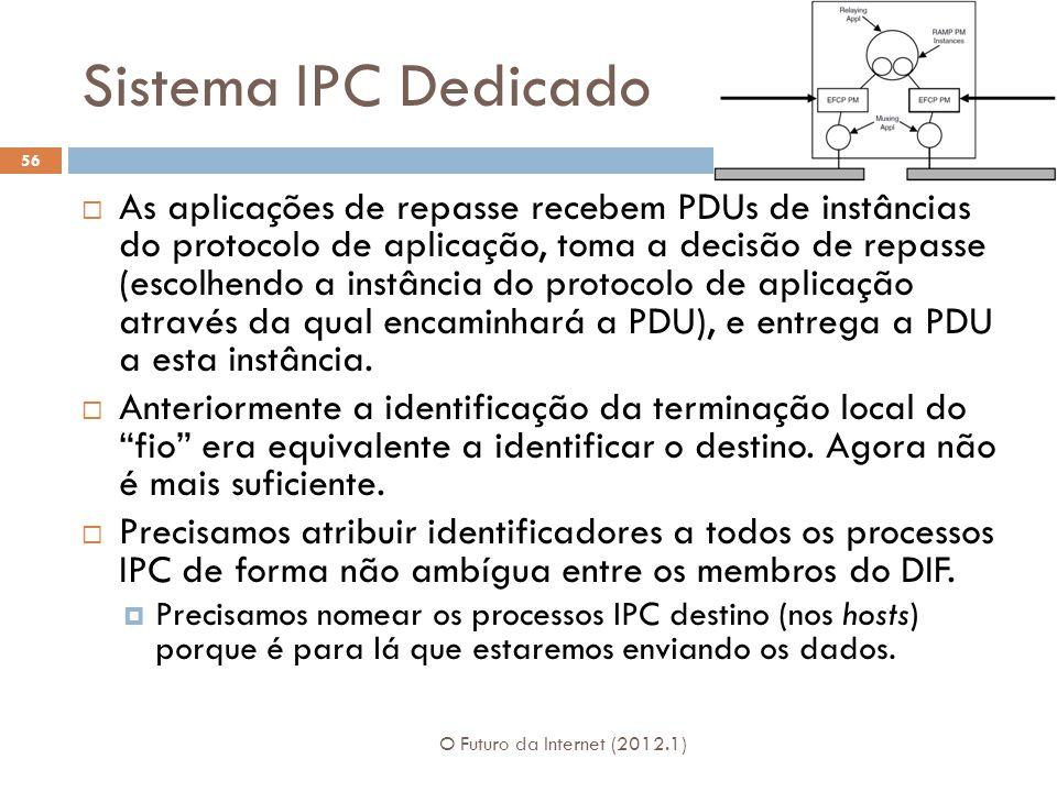 Sistema IPC Dedicado