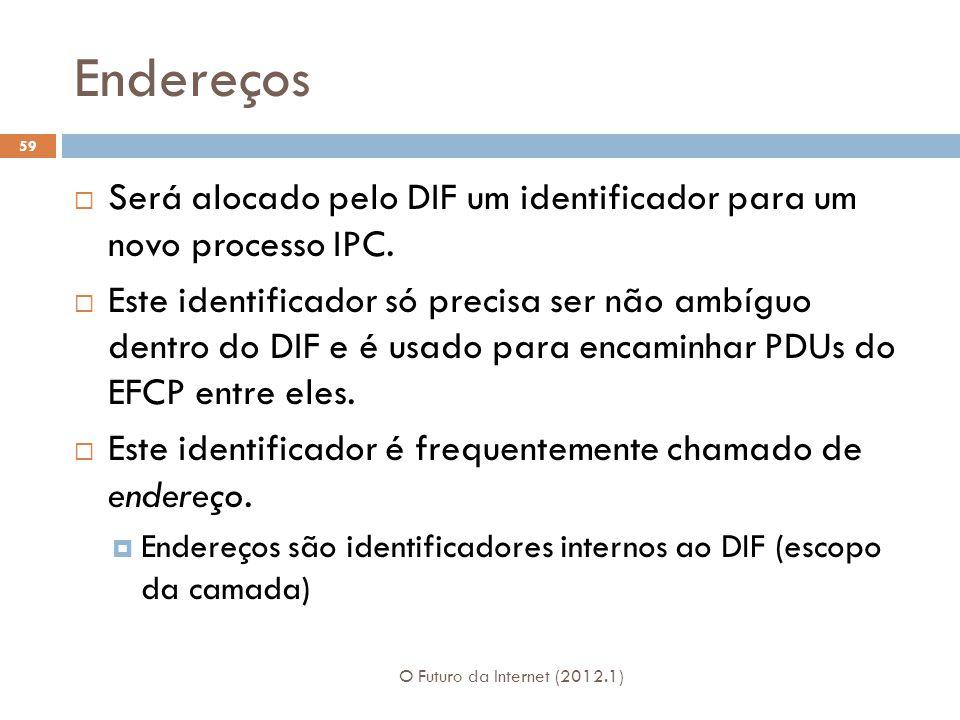 Endereços Será alocado pelo DIF um identificador para um novo processo IPC.